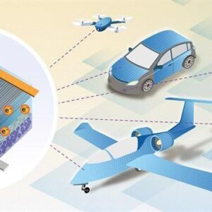 Structural Battery Materials – The Key to Electric Planes?